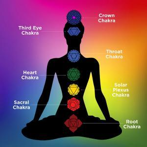 Chakras and Vibration