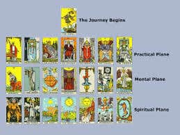 tarot cards, learn tarot